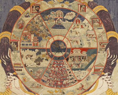 Bhavachakra, the Wheel of Becoming