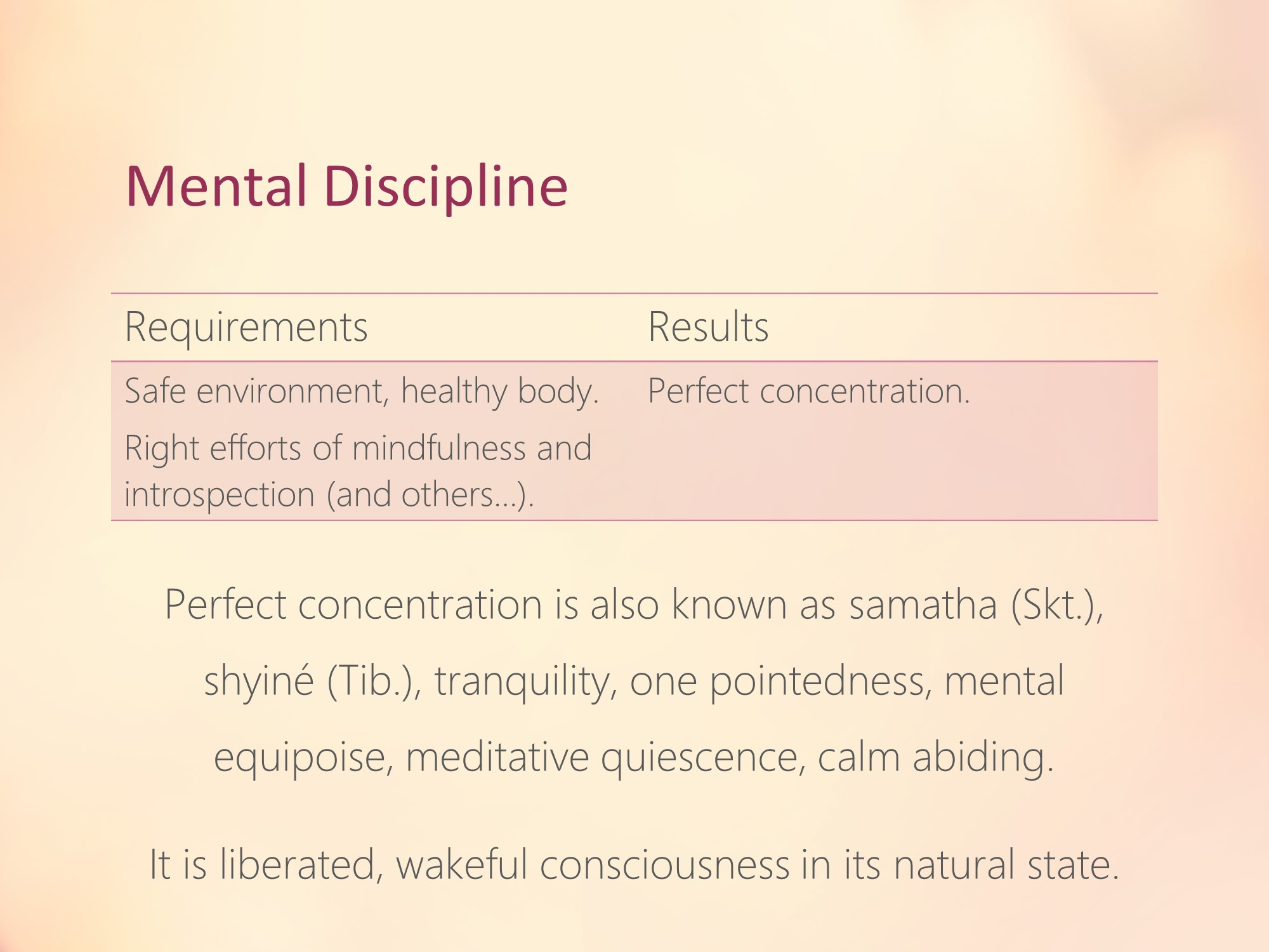 beginning meditation theory practice slide 007