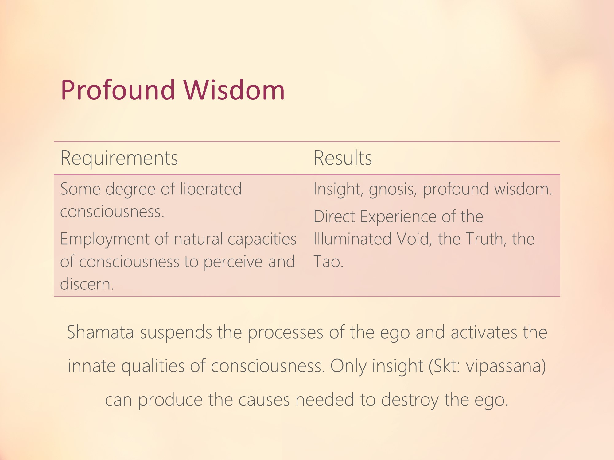 beginning meditation theory practice slide 008