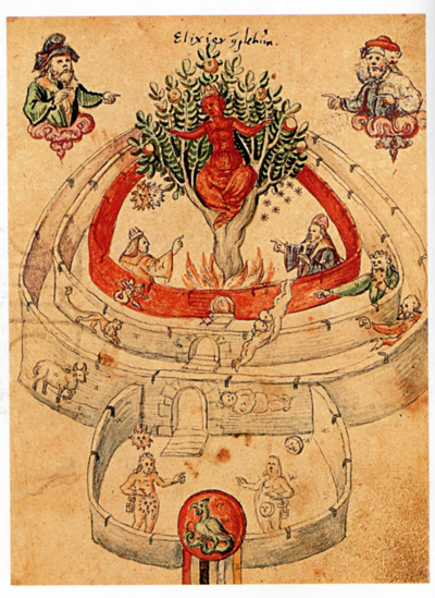 The Divine Mother is the fire of the Tree of Life