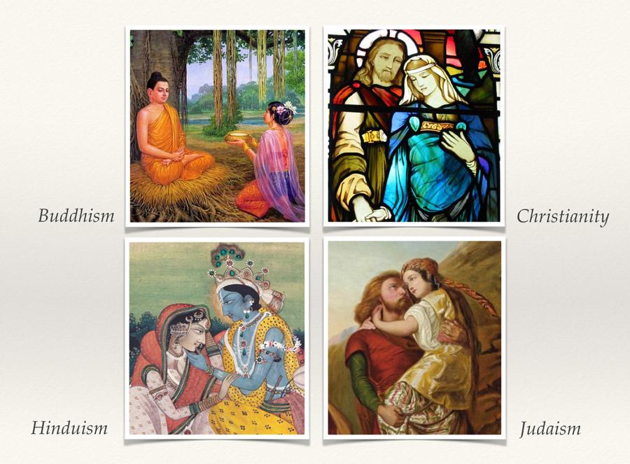 four main religions