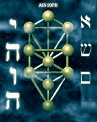 """IHVH is Hashem, """"the Name"""""""
