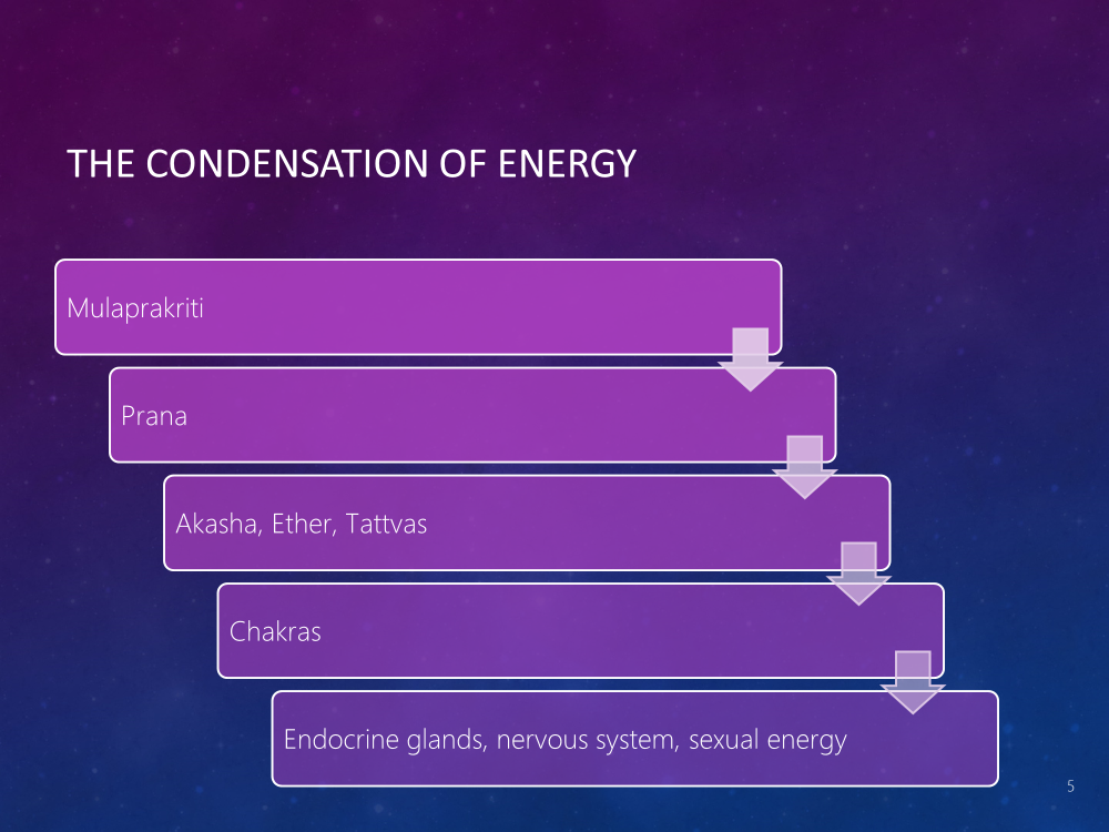 The Condensation of Energy