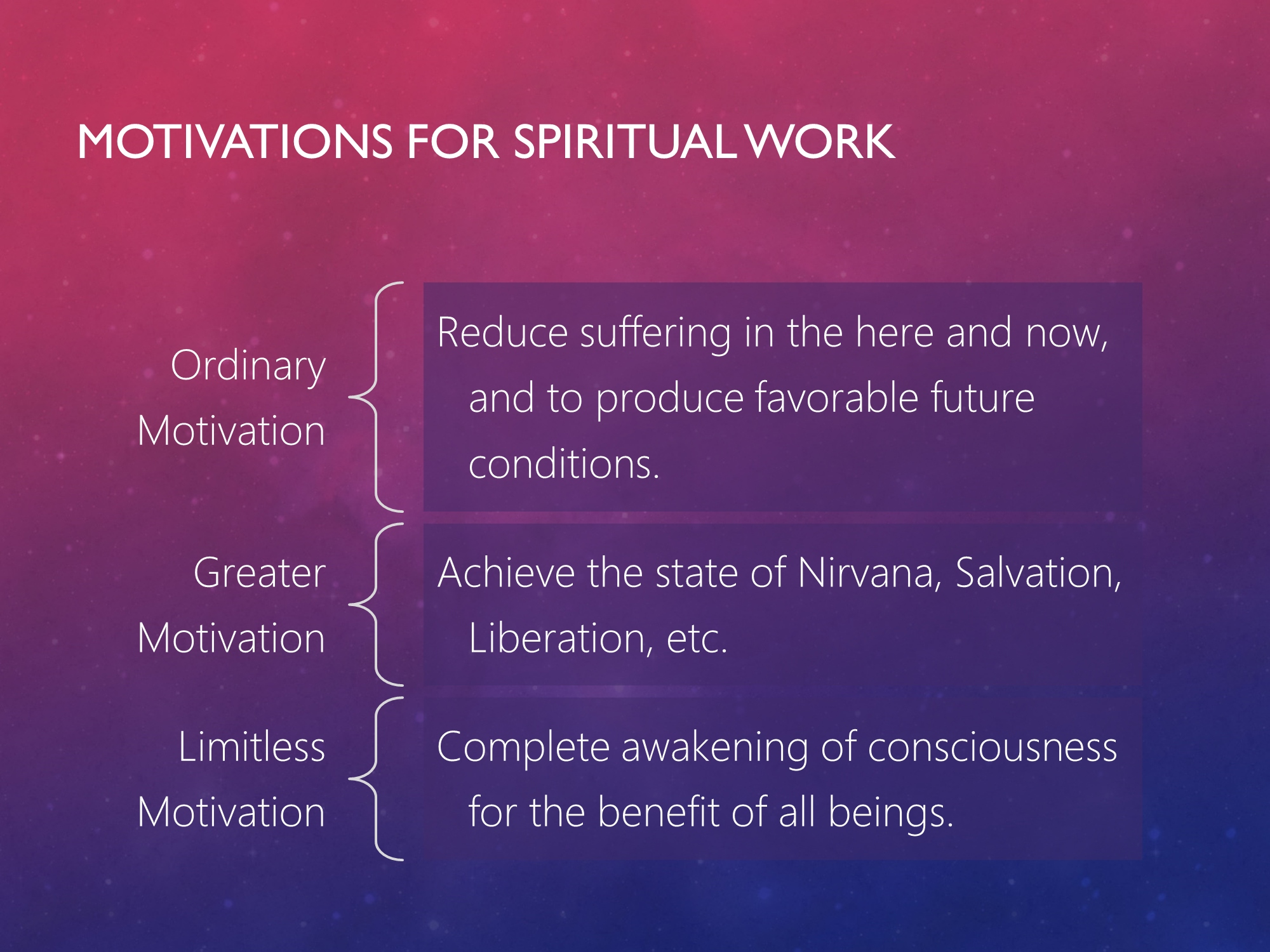 Three Levels of Motivation for Spiritual Work