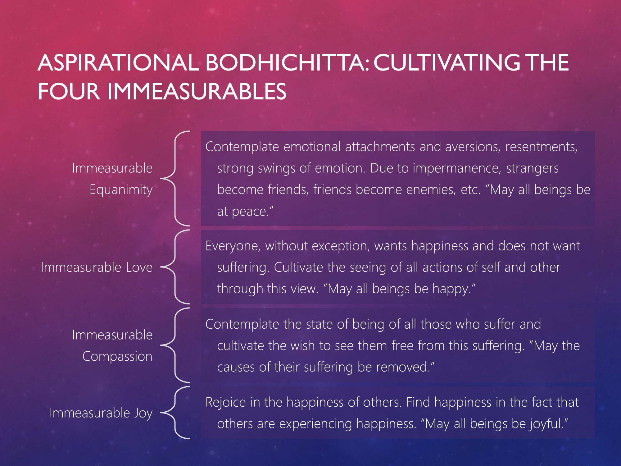 Aspirational Bodhichitta: Cultivating the four Immeasurables