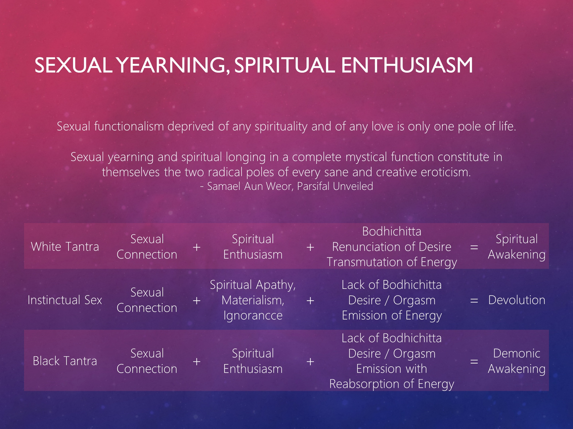 Sexual Yearning, Spiritual Enthusiasm