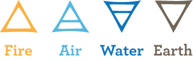 symbols of the four elements